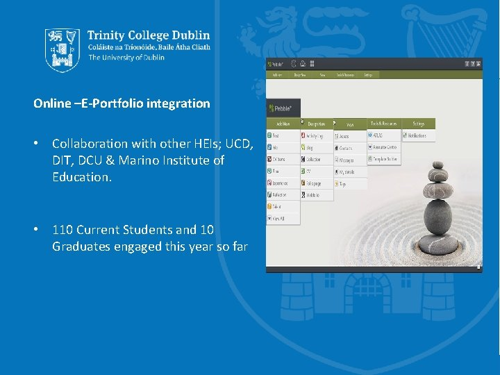 Online –E-Portfolio integration • Collaboration with other HEIs; UCD, DIT, DCU & Marino Institute