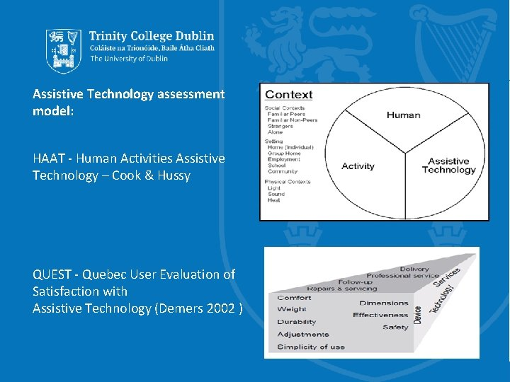 Assistive Technology assessment model: HAAT - Human Activities Assistive Technology – Cook & Hussy