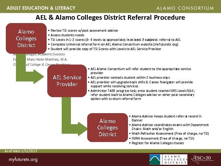AEL & Alamo Colleges District Referral Procedure Alamo Colleges District In partnership with: •