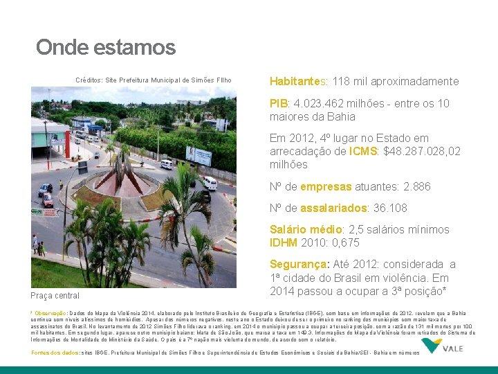 Onde estamos Créditos: Site Prefeitura Municipal de Simões FIlho Habitantes: 118 mil aproximadamente PIB: