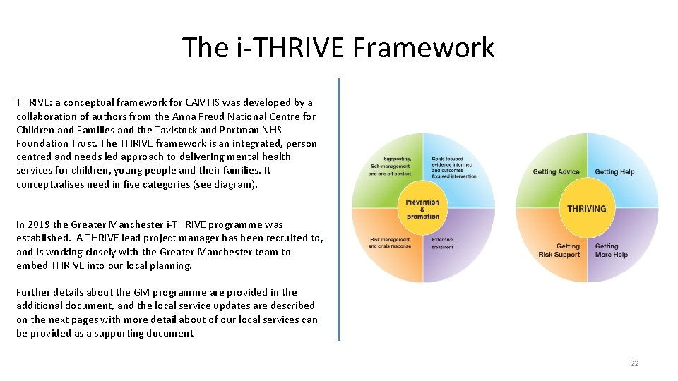 The i-THRIVE Framework THRIVE: a conceptual framework for CAMHS was developed by a collaboration
