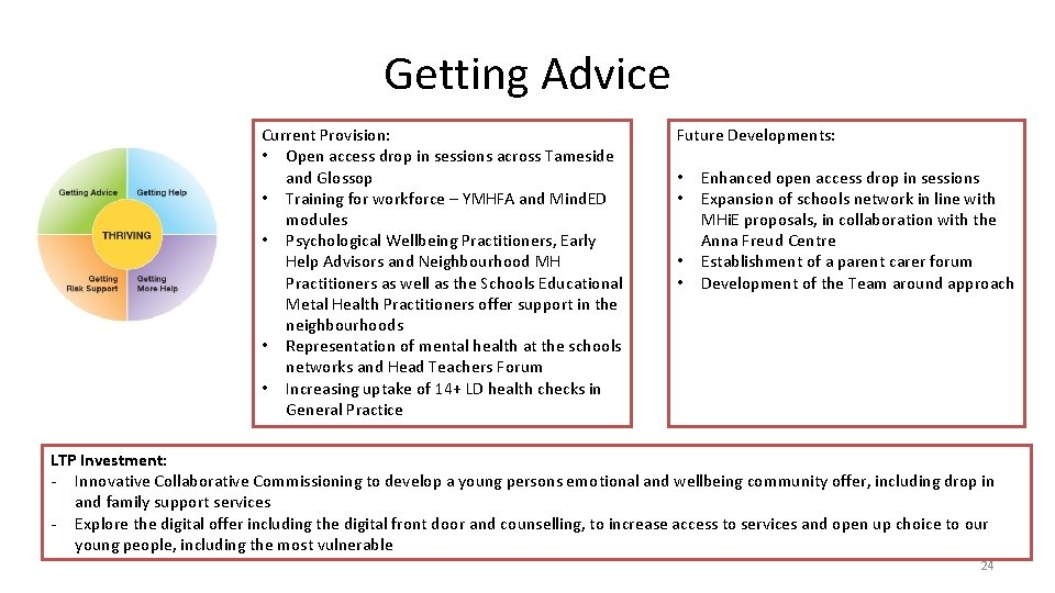 Getting Advice Current Provision: • Open access drop in sessions across Tameside and Glossop