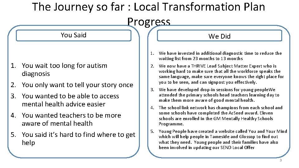 The Journey so far : Local Transformation Plan Progress You Said 1. You wait
