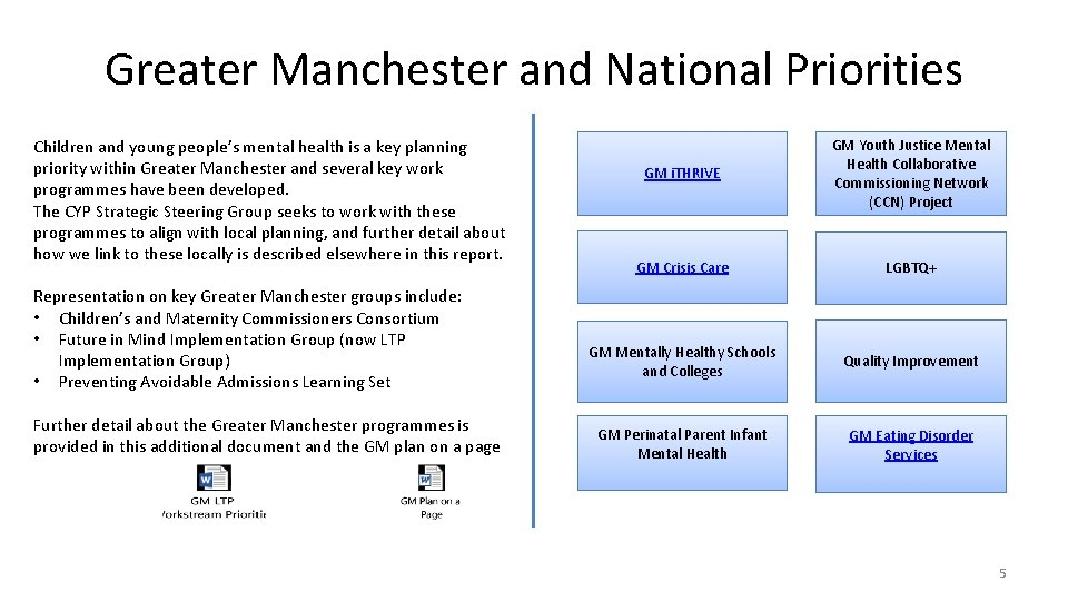 Greater Manchester and National Priorities Children and young people's mental health is a key