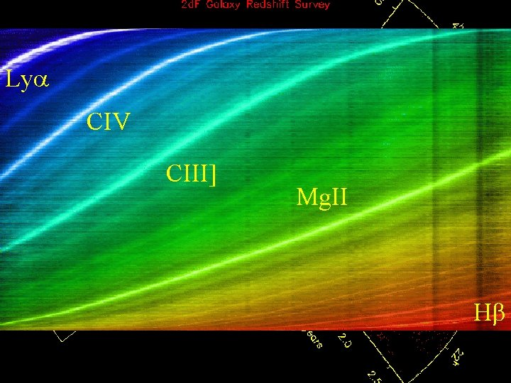 Lya Australian data resources • 2 d. FCIV – Galaxy survey: redshifts and spectra