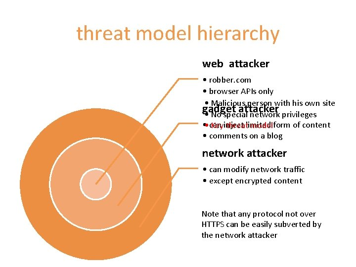 threat model hierarchy web attacker • robber. com • browser APIs only • Malicious