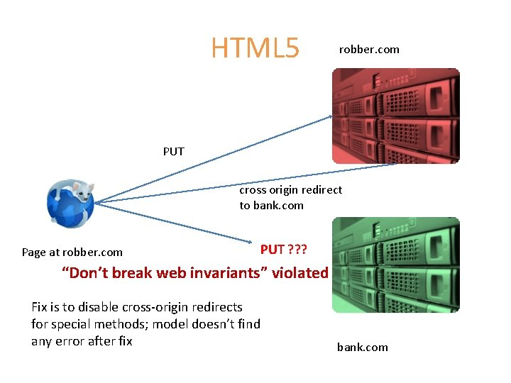 HTML 5 robber. com PUT cross origin redirect to bank. com Page at robber.