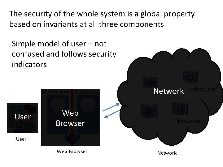 The security of the whole system is a global property based on invariants at