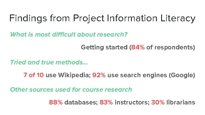 Findings from Project Information Literacy What is most difficult about research? Getting started (84%