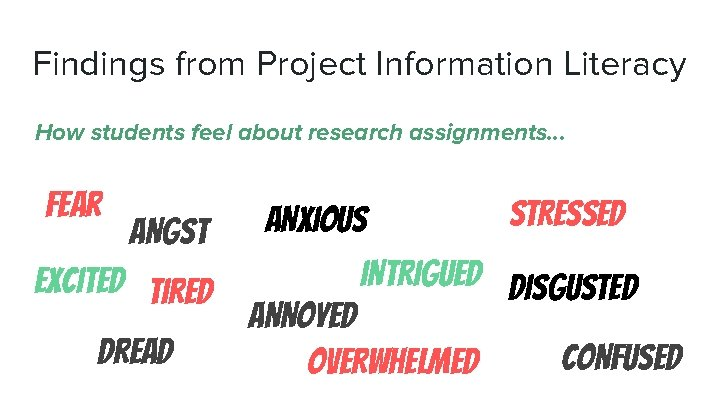 Findings from Project Information Literacy How students feel about research assignments. . . Fear