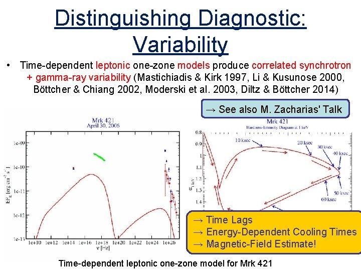 Distinguishing Diagnostic: Variability • Time-dependent leptonic one-zone models produce correlated synchrotron + gamma-ray variability