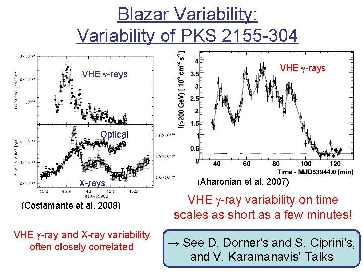 Blazar Variability: Variability of PKS 2155 -304 VHE g-rays Optical X-rays (Costamante et al.