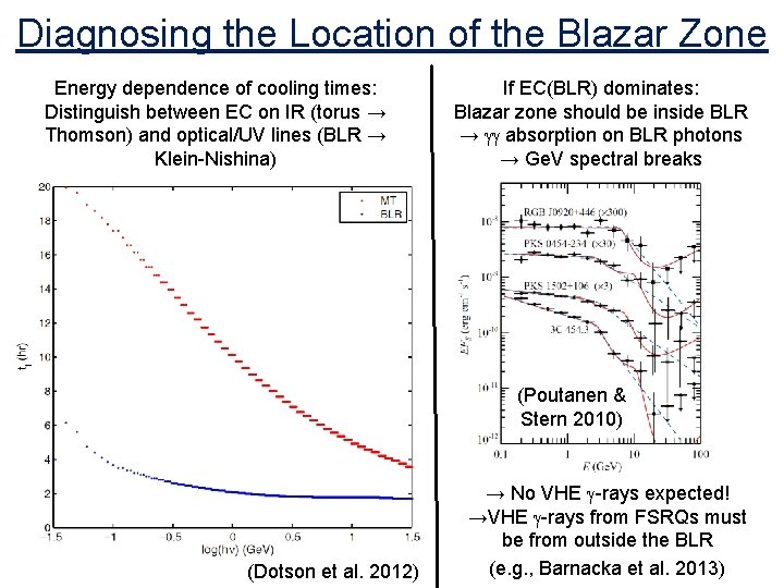 Diagnosing the Location of the Blazar Zone Energy dependence of cooling times: Distinguish between