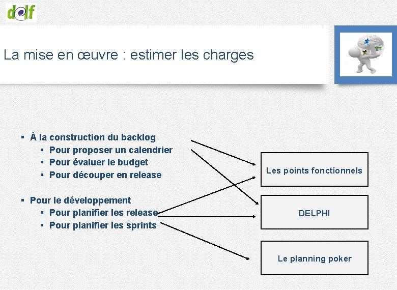 La mise en œuvre : estimer les charges § À la construction du backlog