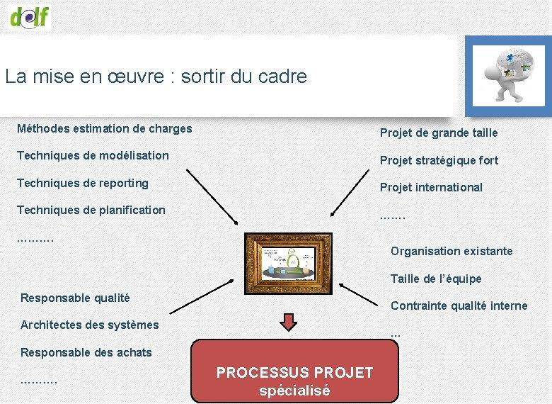 La mise en œuvre : sortir du cadre Méthodes estimation de charges Projet de