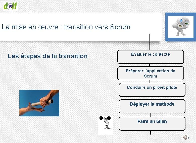 La mise en œuvre : transition vers Scrum Les étapes de la transition Évaluer