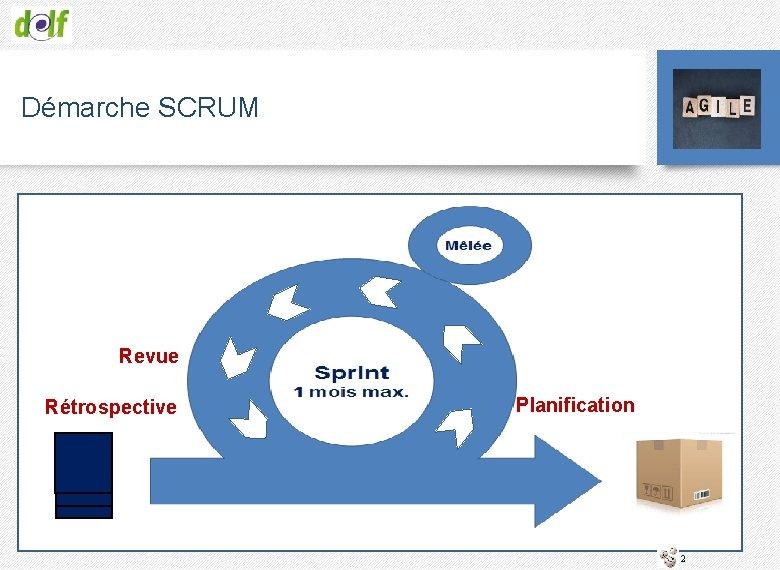Démarche SCRUM Revue Rétrospective Planification 2