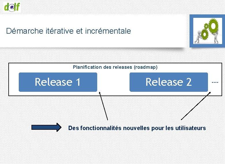 Démarche itérative et incrémentale Planification des releases (roadmap) Release 1 Release 2 Des fonctionnalités