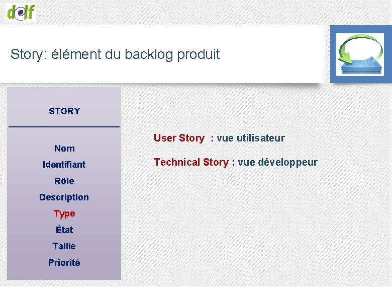 Story: élément du backlog produit STORY ___________ Nom Identifiant Rôle Description Type État Taille