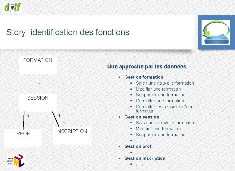 Story: identification des fonctions FORMATION Une approche par les données 1 * SESSION *