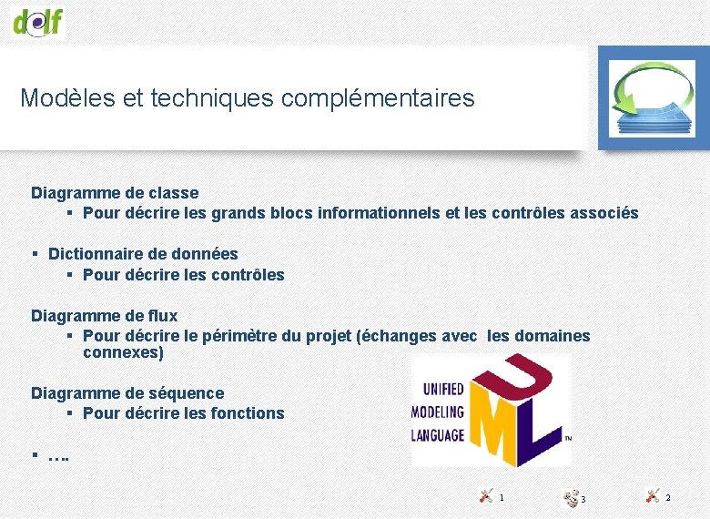 Modèles et techniques complémentaires Diagramme de classe § Pour décrire les grands blocs informationnels