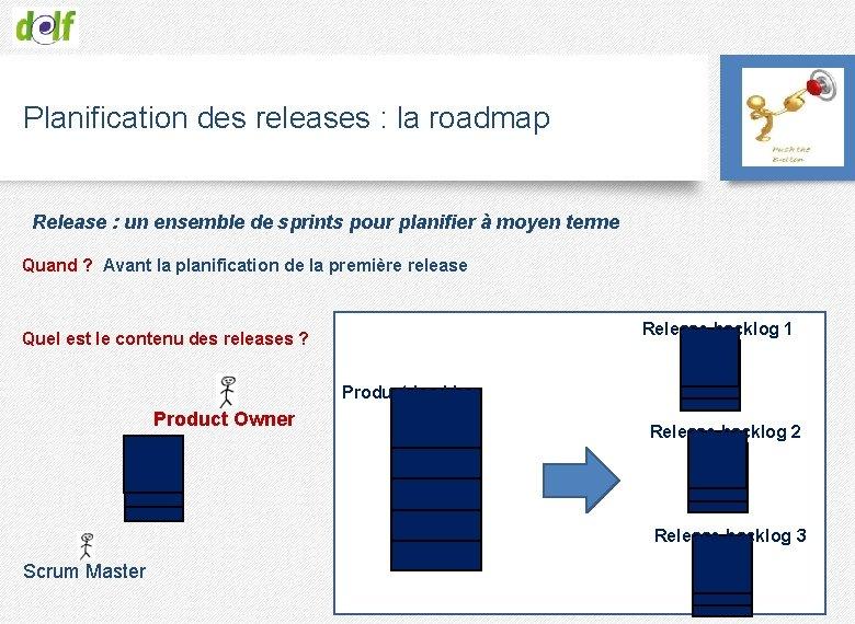Planification des releases : la roadmap Release : un ensemble de sprints pour planifier