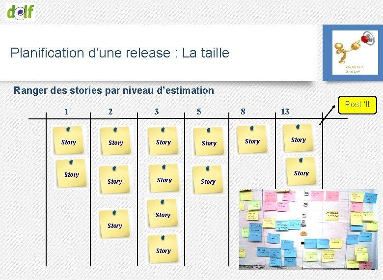 Planification d'une release : La taille Ranger des stories par niveau d'estimation 1 Story