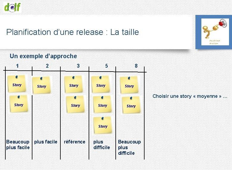 Planification d'une release : La taille Un exemple d'approche 1 2 3 5 8
