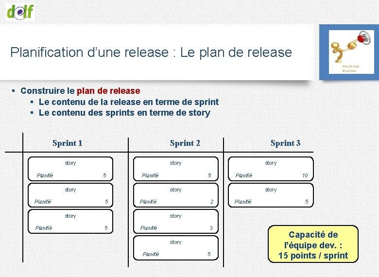 Planification d'une release : Le plan de release § Construire le plan de release