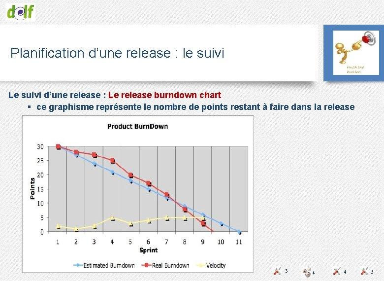 Planification d'une release : le suivi Le suivi d'une release : Le release burndown