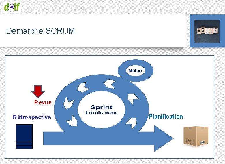 Démarche SCRUM Revue Rétrospective Planification