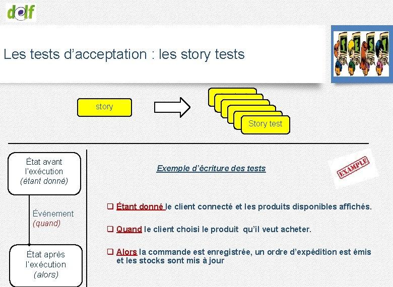 Les tests d'acceptation : les story tests story État avant l'exécution (étant donné) Événement