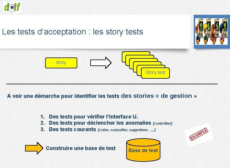Les tests d'acceptation : les story tests storytest storytest Story test A voir une