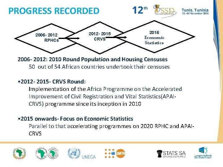 PROGRESS RECORDED 2006 - 2012 RPHCs 2012 - 2015 CRVS 2016 Economic Statistics 2006