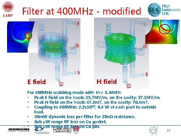 Filter at 400 MHz - modified E field H field For 400 MHz crabbing