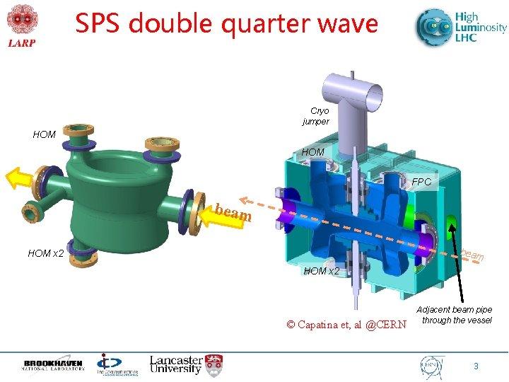 SPS double quarter wave Cryo jumper HOM FPC beam HOM x 2 © Capatina