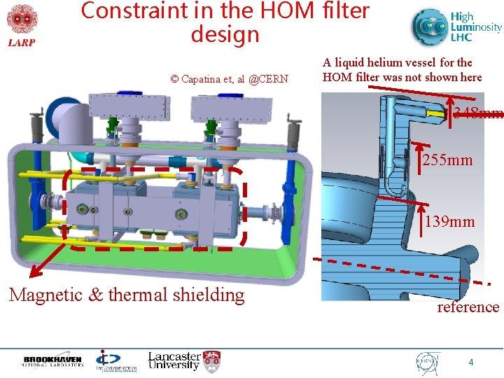Constraint in the HOM filter design © Capatina et, al @CERN A liquid helium