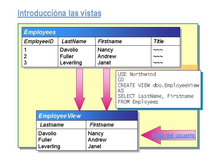 Introduccióna las vistas Employee. ID Last. Name Firstname Title 1 2 3 Davolio Fuller