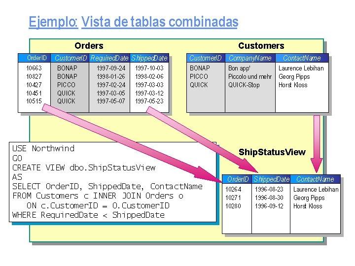 Ejemplo: Vista de tablas combinadas Order. ID 10663 10827 10451 10515 Customers Customer. ID