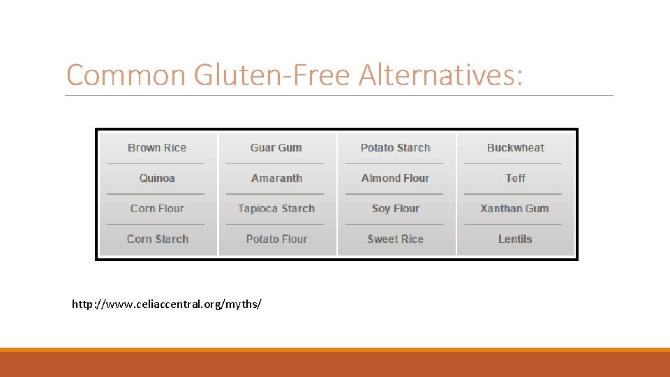 Common Gluten-Free Alternatives: http: //www. celiaccentral. org/myths/