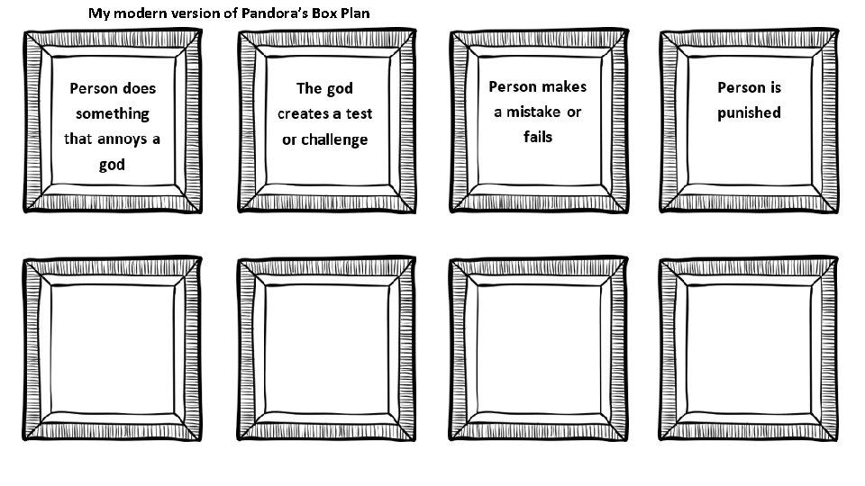 My modern version of Pandora's Box Plan