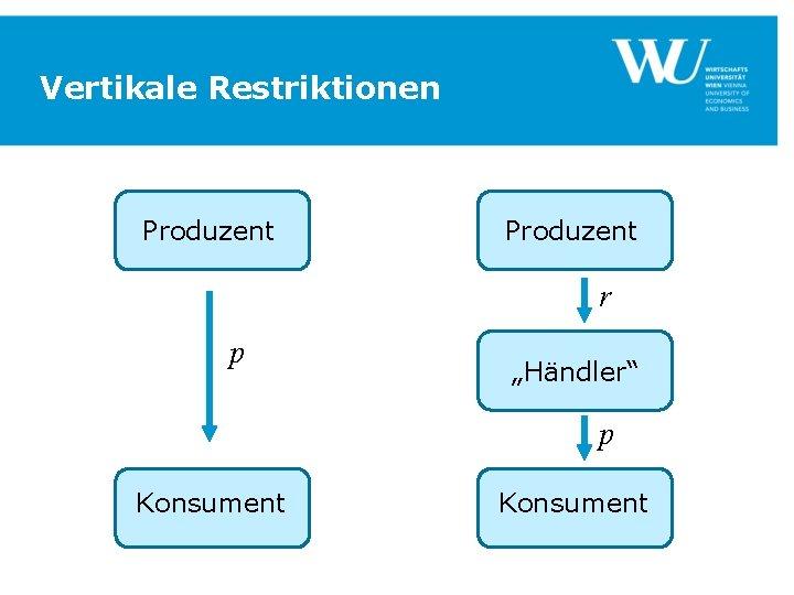 "Vertikale Restriktionen Produzent r p ""Händler"" p Konsument"