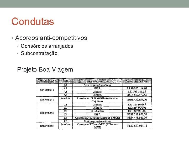 Condutas • Acordos anti-competitivos • Consórcios arranjados • Subcontratação Projeto Boa-Viagem
