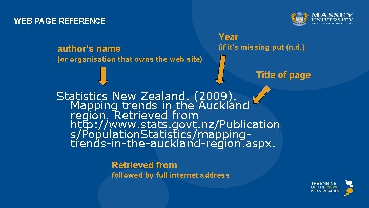 WEB PAGE REFERENCE Year author's name (if it's missing put (n. d. ) (or