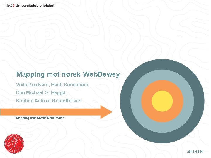 Mapping mot norsk Web. Dewey Viola Kuldvere, Heidi Konestabo, Dan Michael O. Heggø, Kristine