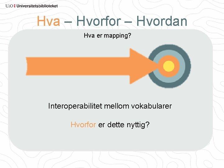 Hva – Hvorfor – Hvordan Hva er mapping? Interoperabilitet mellom vokabularer Hvorfor er dette