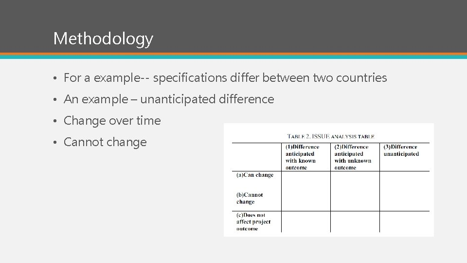Methodology • For a example-- specifications differ between two countries • An example –