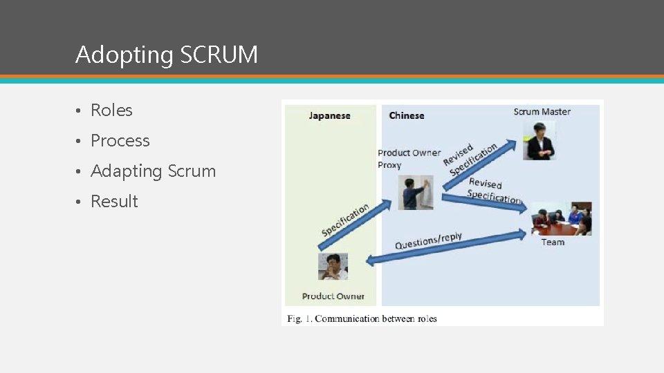 Adopting SCRUM • Roles • Process • Adapting Scrum • Result