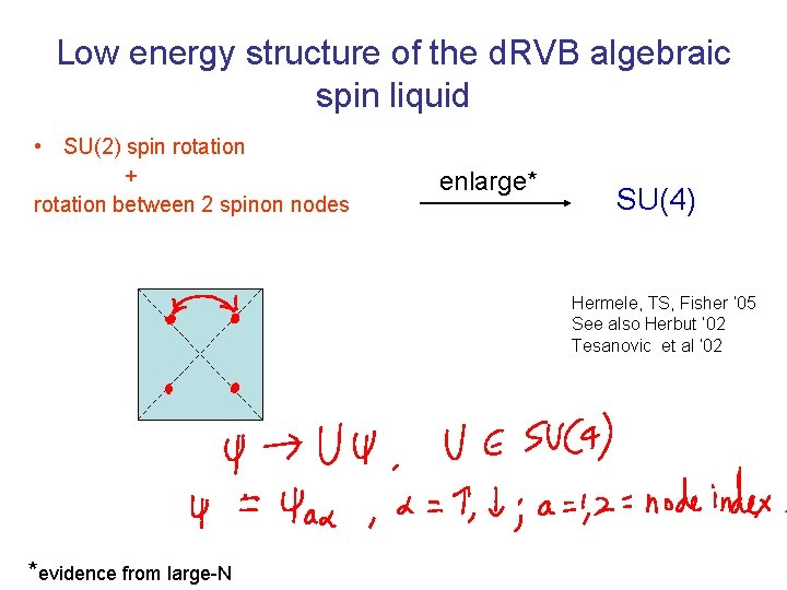 Low energy structure of the d. RVB algebraic spin liquid • SU(2) spin rotation
