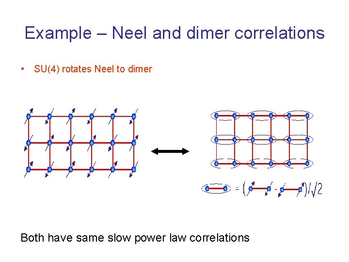 Example – Neel and dimer correlations • SU(4) rotates Neel to dimer Both have